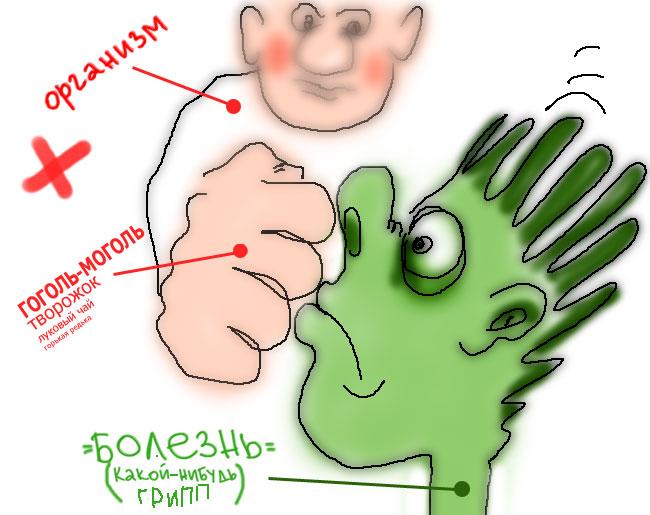 как лечить организм от паразитов