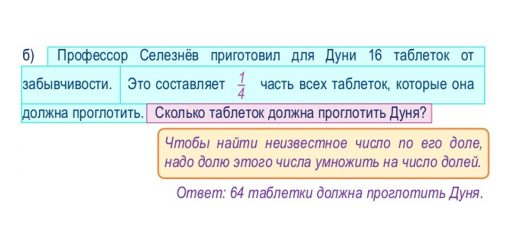 профессор-селезнев