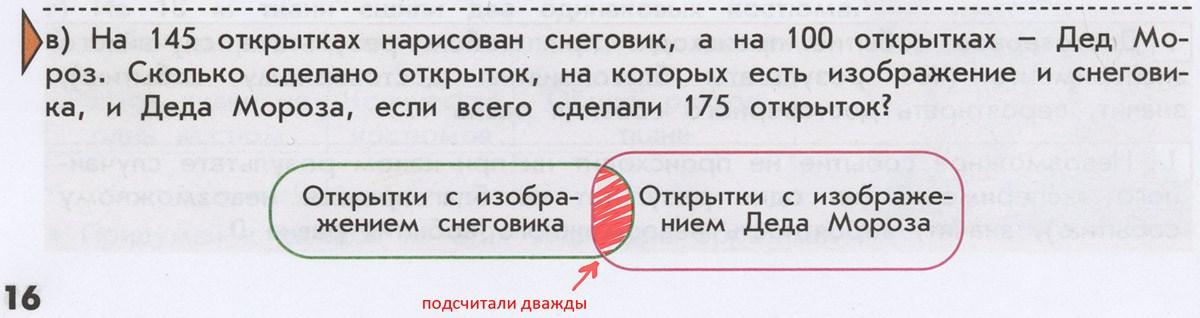 На 145 открытках нарисован